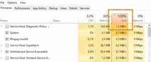 Showing-Full-Disk-Usage