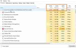 Showing-Reduction-In-High-CPU-Usage