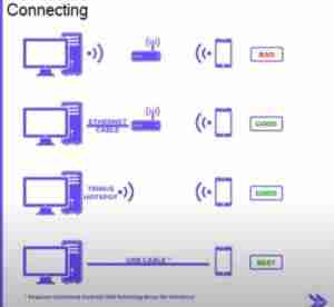 Connecting-Wi-Fi